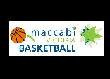 Maccabi Basketball Fundraising Ideas Melbourne